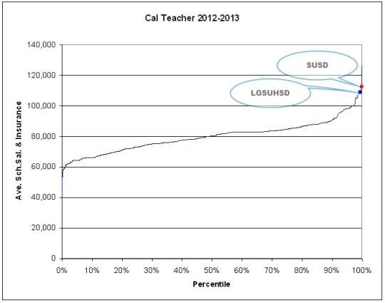 2012-2013 teachers