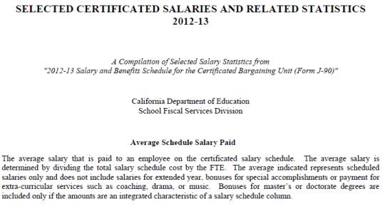 salary definition
